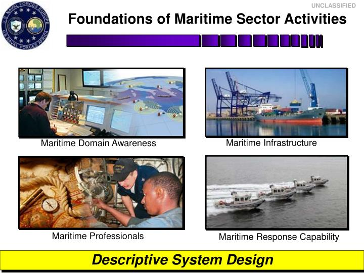Foundations of maritime sector activities