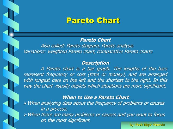 Ppt quality control tools powerpoint presentation id1049049 pareto chart ccuart Choice Image