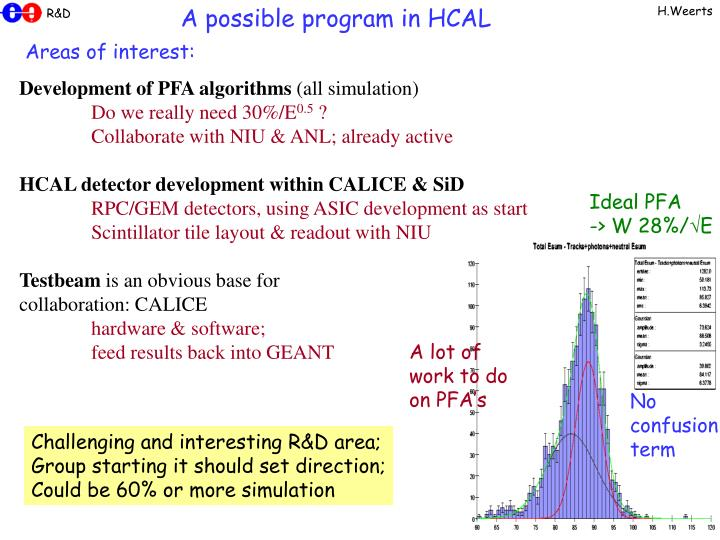 A possible program in HCAL