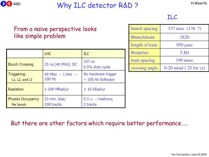 Why ILC detector R&D ?
