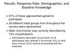 results response rate demographics and baseline knowledge