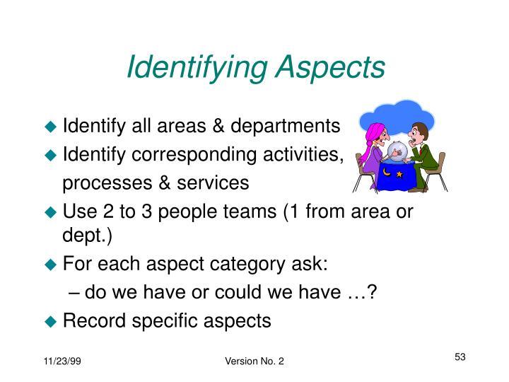 Identifying Aspects