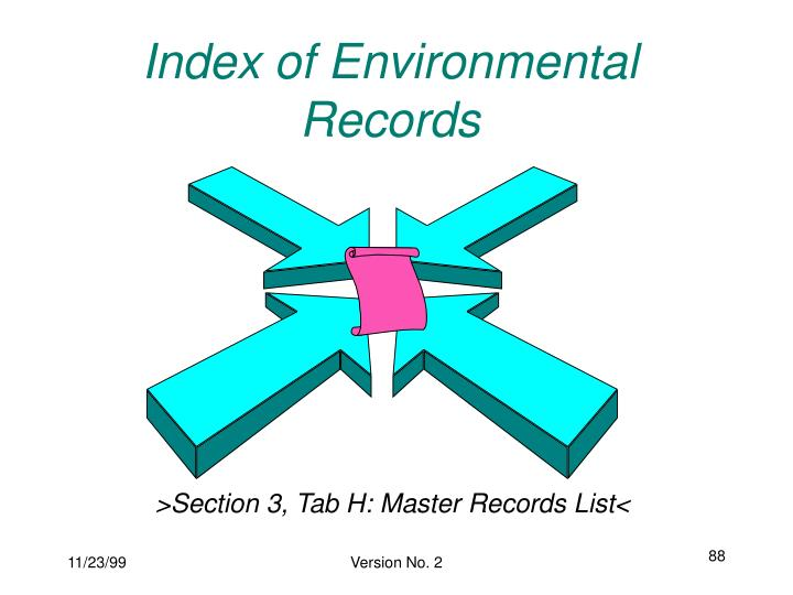 Index of Environmental Records