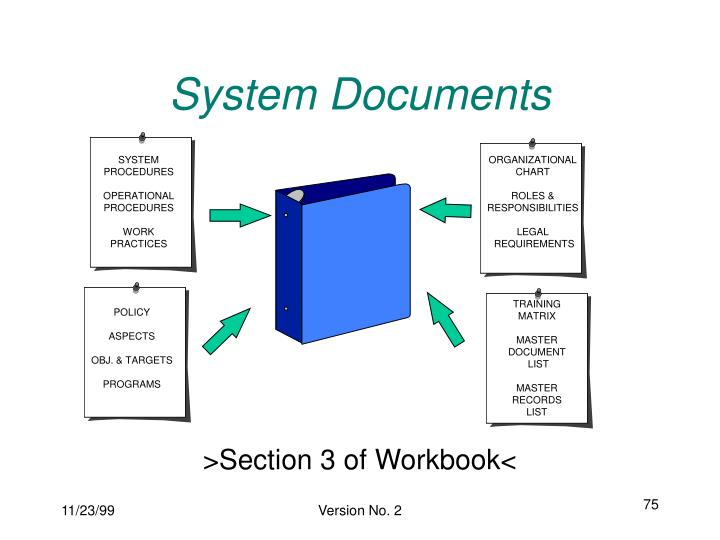 System Documents