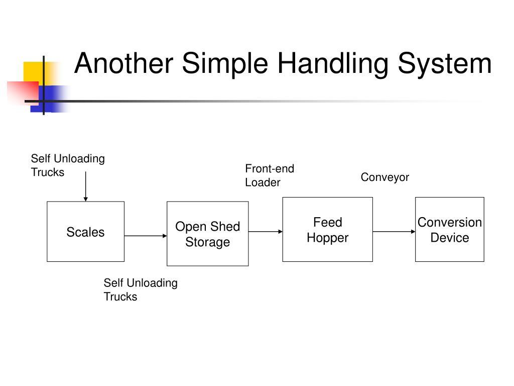 Another Simple Handling System