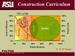 construction curriculum