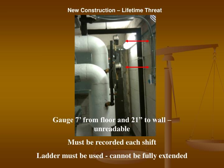 New Construction – Lifetime Threat