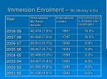 immersion enrolment bc ministry of ed
