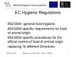 ec hygiene regulations