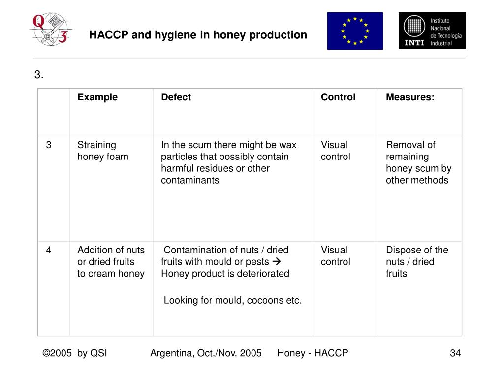 PPT - HACCP & Hygiene in honey production PowerPoint