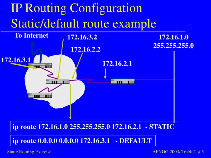 IP Routing Configuration