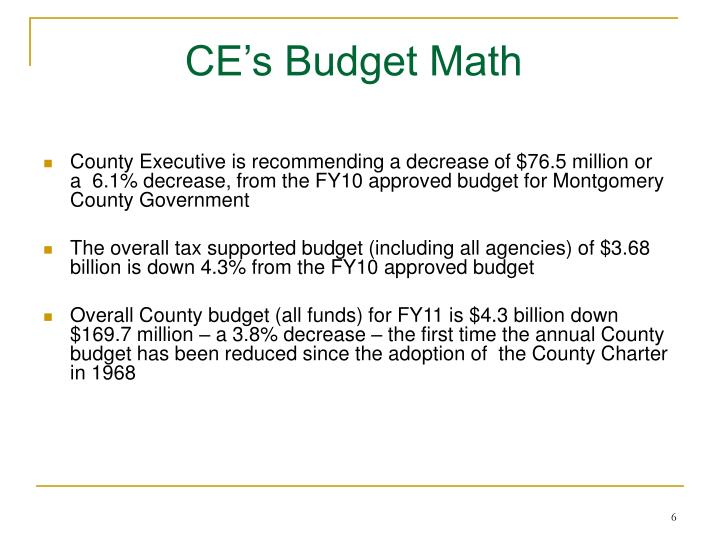 CE's Budget Math