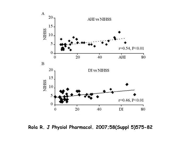 Rola R. J Physiol Pharmacol. 2007;58(Suppl 5)575-82