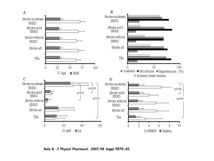 Rola R. J Physiol Pharmacol. 2007;58 Suppl 5575-82.