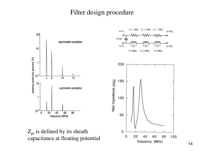 Filter design procedure