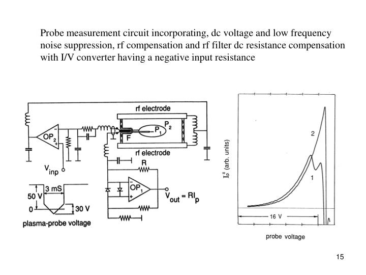Probe measurement circuit incorporating, dc voltage and low frequency noise suppression, rf compensation and rf filter dc resistance compensation with I/V converter having a negative input resistance