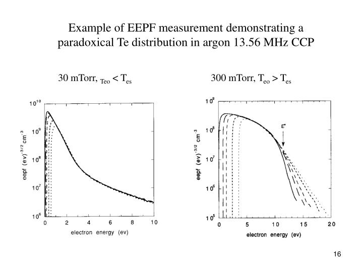 Example of EEPF measurement demonstrating a paradoxical Te distribution in argon 13.56 MHz CCP