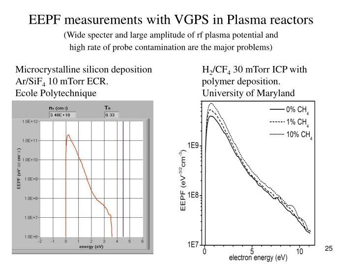 EEPF measurements with VGPS in Plasma reactors