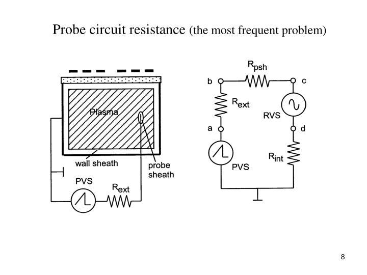 Probe circuit resistance