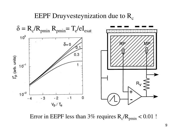 EEPF Druyvesteynization due to R