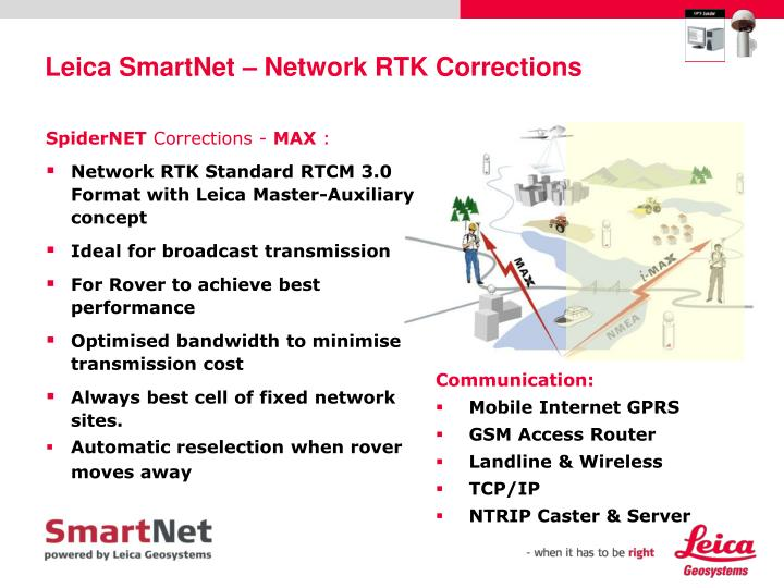 Leica SmartNet – Network RTK Corrections