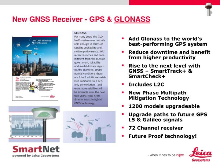 New GNSS Receiver - GPS &