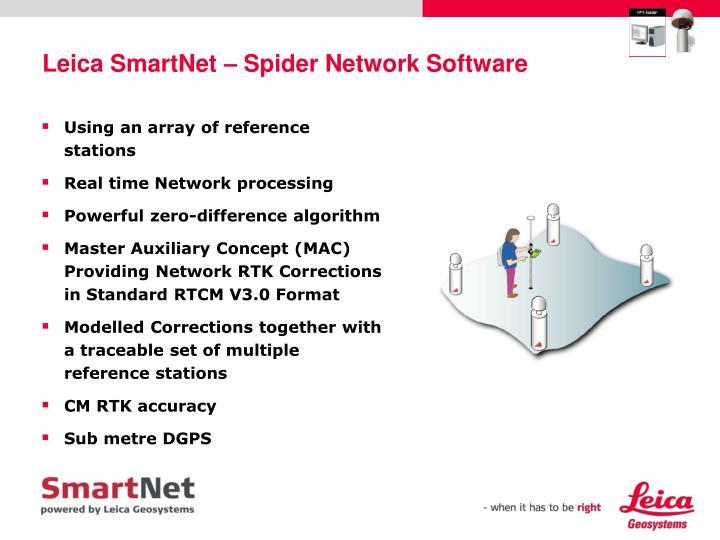 Leica SmartNet – Spider Network Software