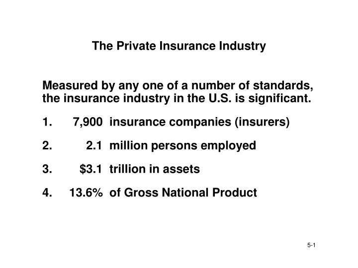 the private insurance industry n.