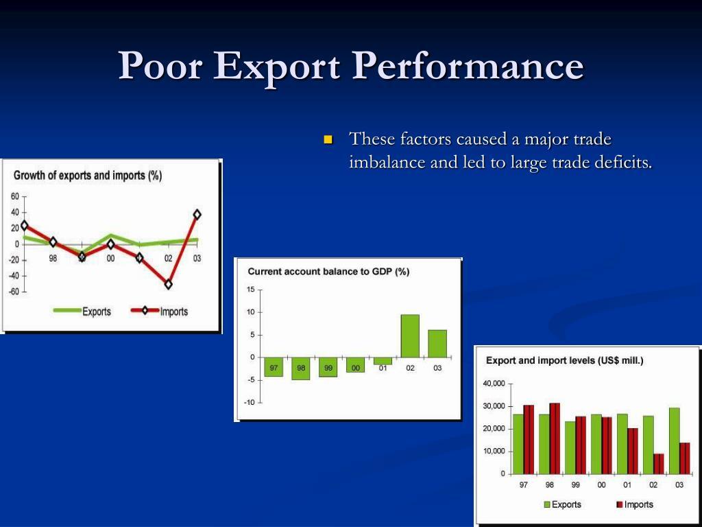 Poor Export Performance