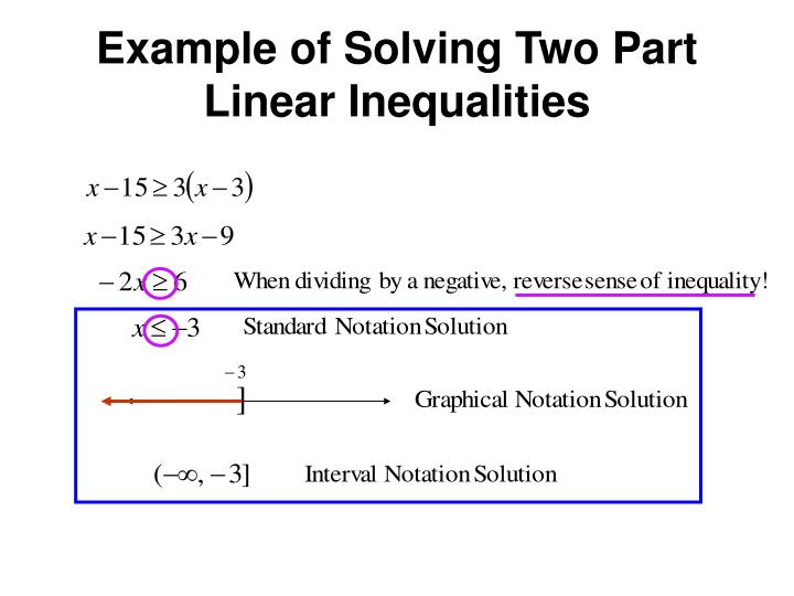 Example of Solving Two Part Linear Inequalities