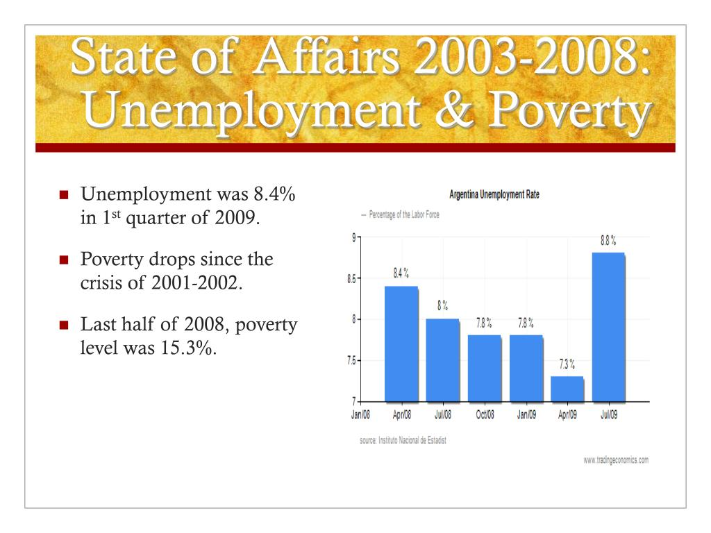 State of Affairs 2003-2008: Unemployment & Poverty