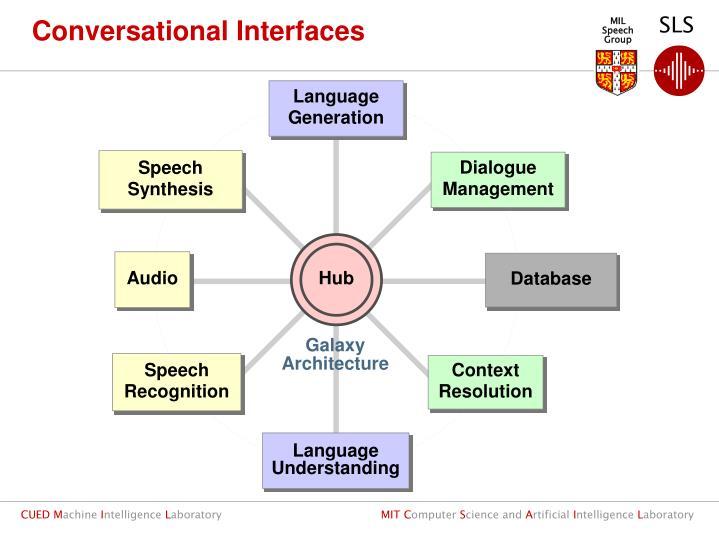Conversational interfaces1