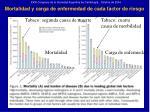 mortalidad y carga de enfermedad de cada factor de riesgo