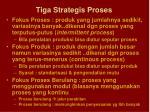 tiga strategis proses