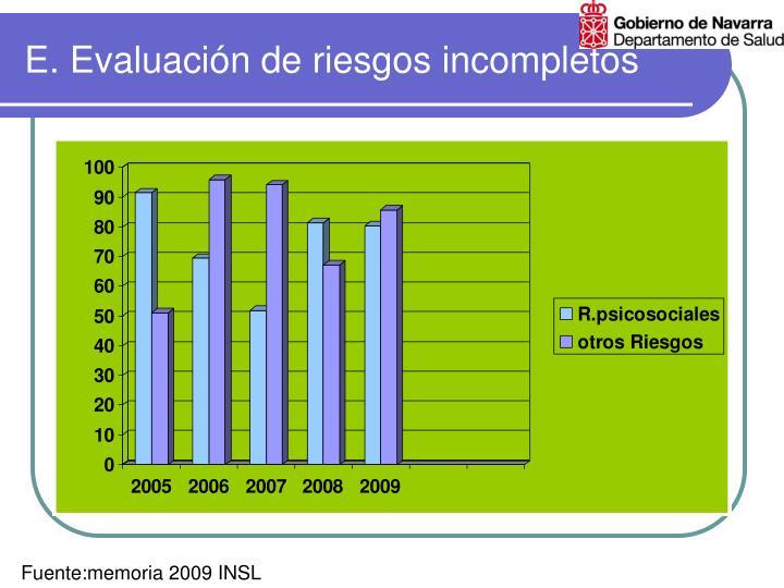 E. Evaluación de riesgos incompletos
