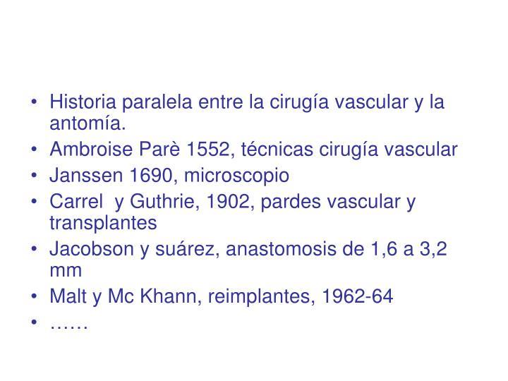 Historia paralela entre la cirugía vascular y la antomía.