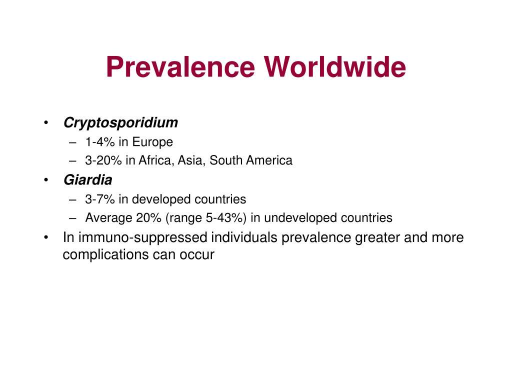 Prevalence Worldwide