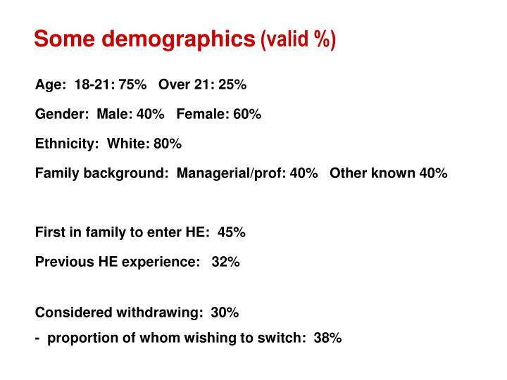 Some demographics