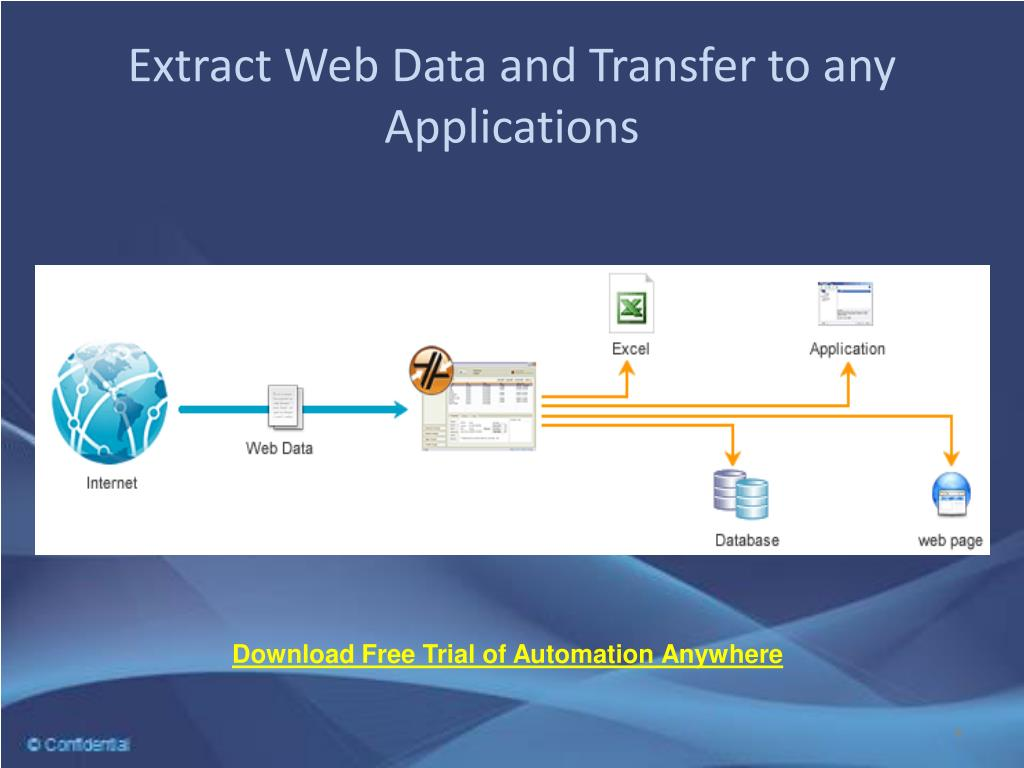 PPT - Web Data Extraction by Automation Anywhere PowerPoint
