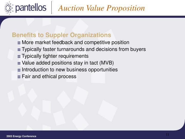 Auction Value Proposition
