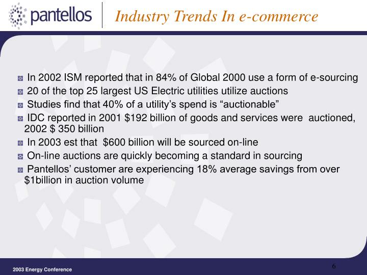 Industry Trends In e-commerce