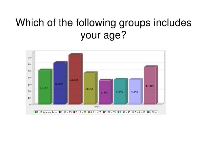 which of the following groups includes your age n.