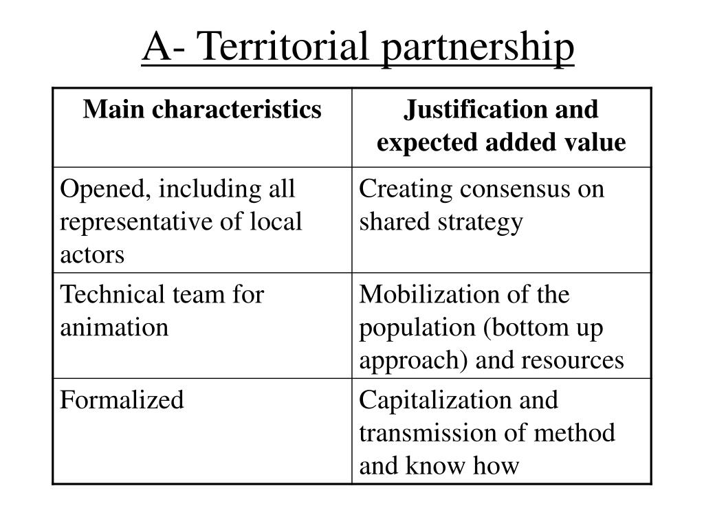 A- Territorial partnership