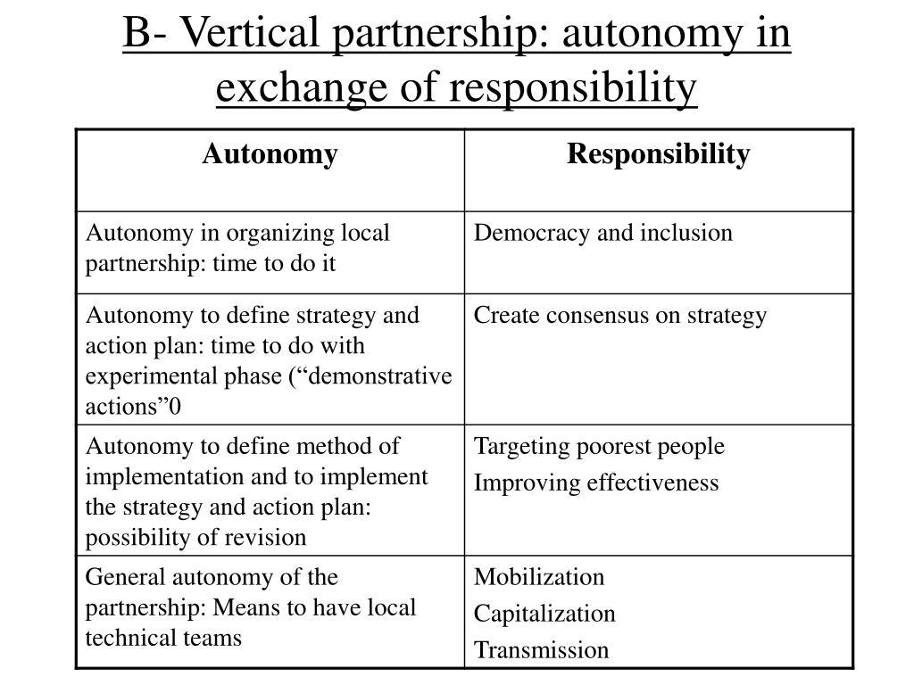 B- Vertical partnership