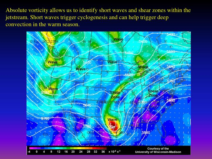 Absolute vorticity allows us to identify short waves and shear zones within the