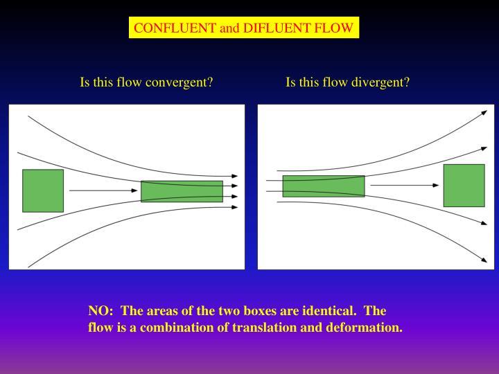 CONFLUENT and DIFLUENT FLOW