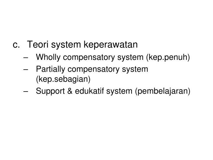 Teori system keperawatan