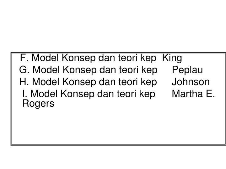 F. Model Konsep dan teori kep  King