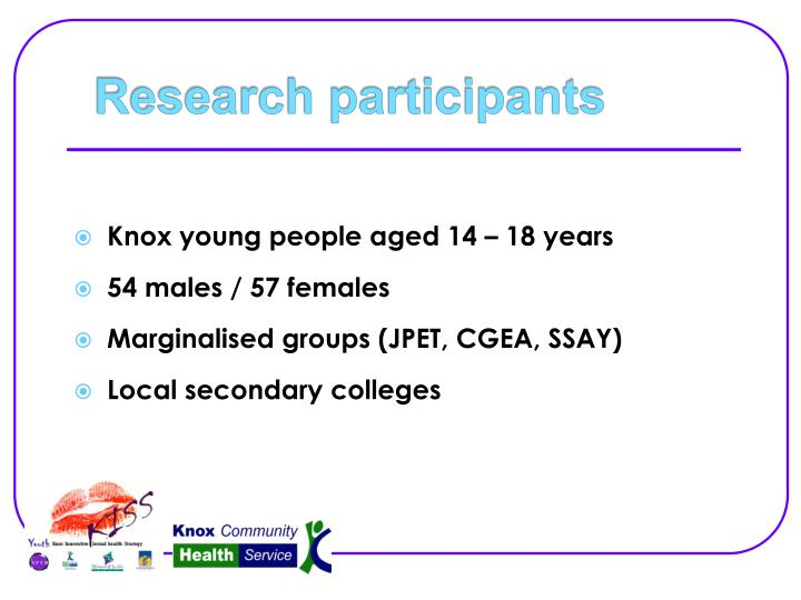Research participants