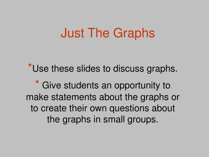 just the graphs n.